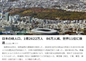 日本人口減少のニュース