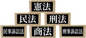 石川県で活躍する、街の法律家、行政書士法人スマイル。中小企業支援が得意です!