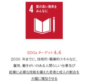 SDGs目標4ターゲット4.4
