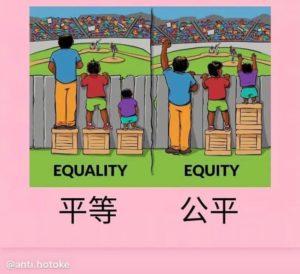 平等と公平のイラストです