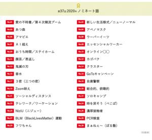 新語流行語大賞2020ユーキャンノミネート