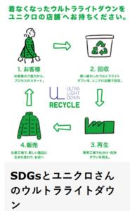 ユニクロさんの持続可能性への取り組みです