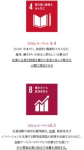 SDGsのターゲットです